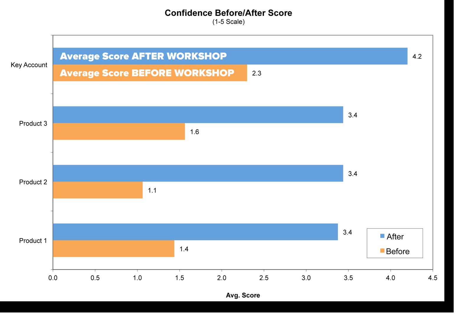 Dollarization-Workshop-Rating
