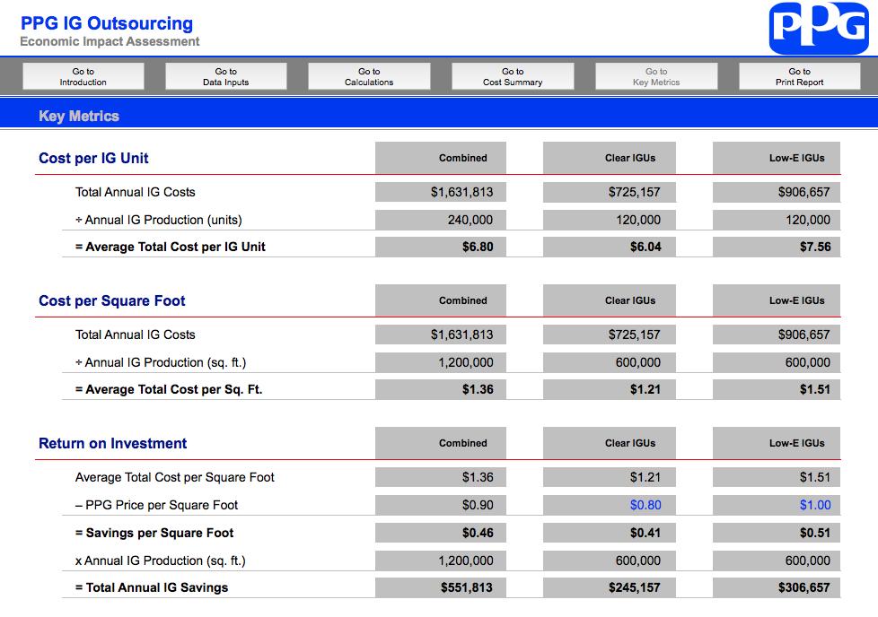 Sample Dollarization Calculator Results Screen